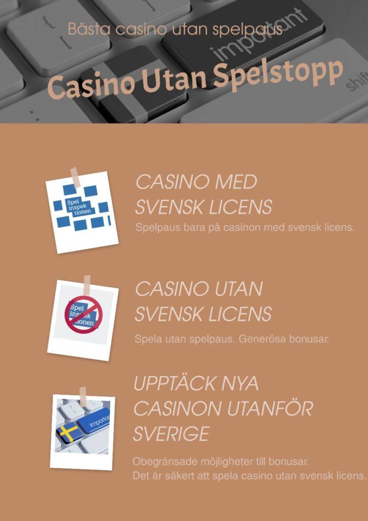 casino utan spelstopp och utan svensk licens