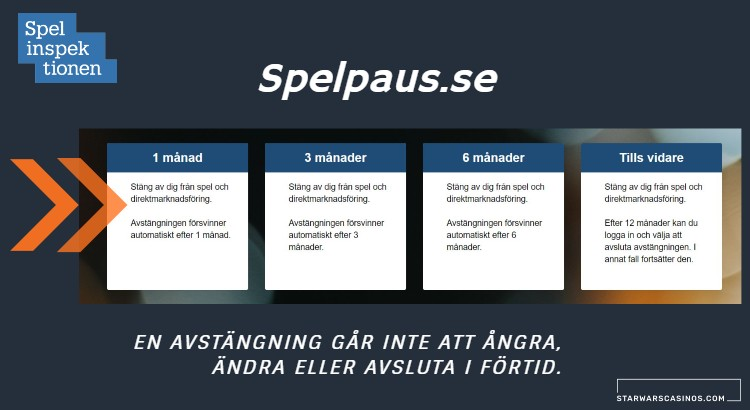 spelpaus-750x410